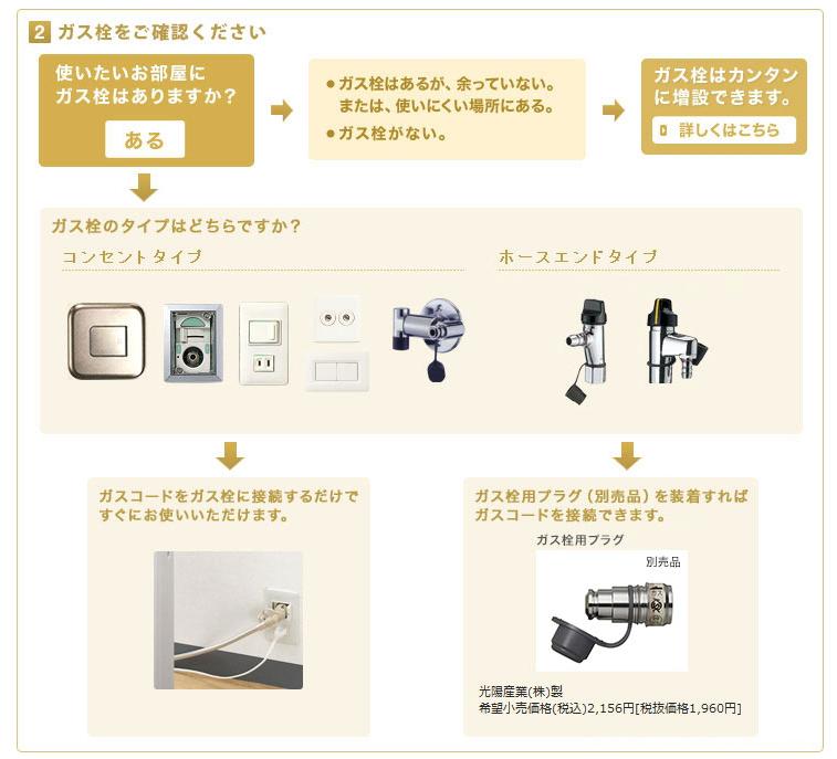 ガス栓の説明